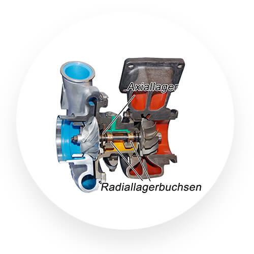 Schnittbild - Axiallager Radiallager Turbolader