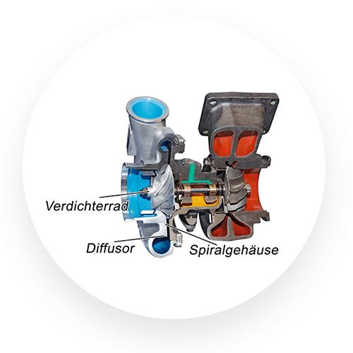 Schnittbild - Turbolader Aufbau mit Verdichter und Diffusor