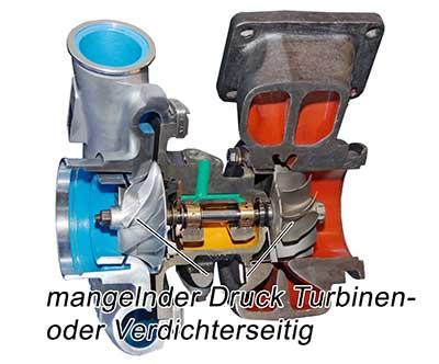 Mangelnder Druck Turbolader Turbinen- oder Verdichterseitig